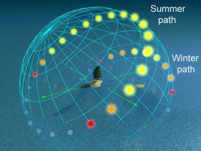 Sun-solsticesTRASH-400x300